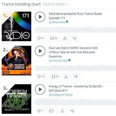 EoTrance Episode 17 - 3rd Dutch Trance Chart Mixcloud