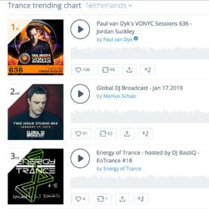 EoTrance episode 18 - Dutch Trance chart 3rd
