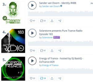 EoTrance 29: Top 5 chart ranking on Mixcloud